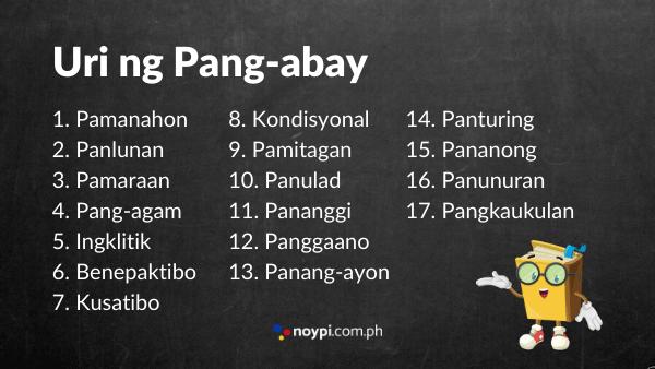 Mga Uri ng Pang-abay Image